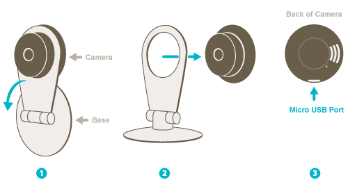 pivoting the Dropcam stand